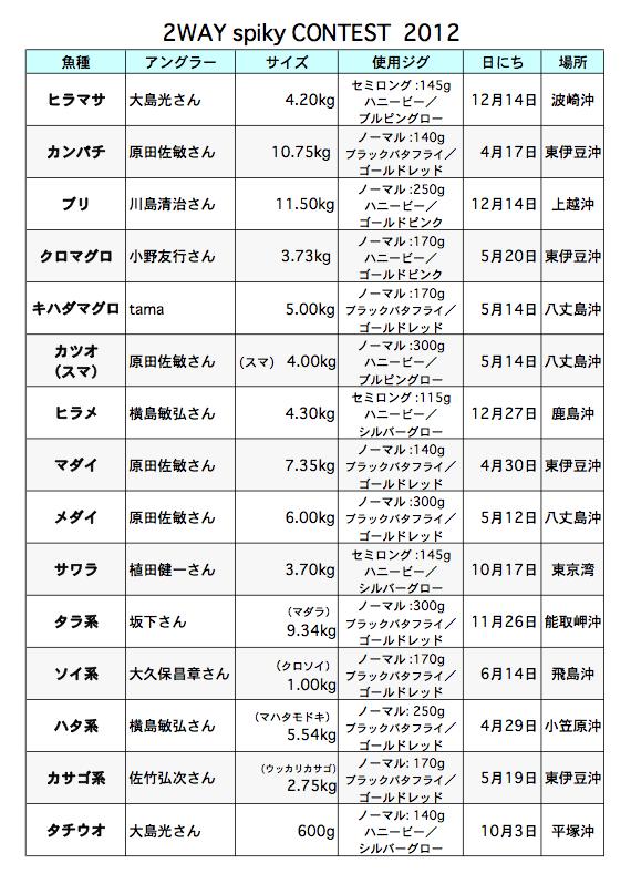 スクリーンショット(2013-02-09 18.01.50).png