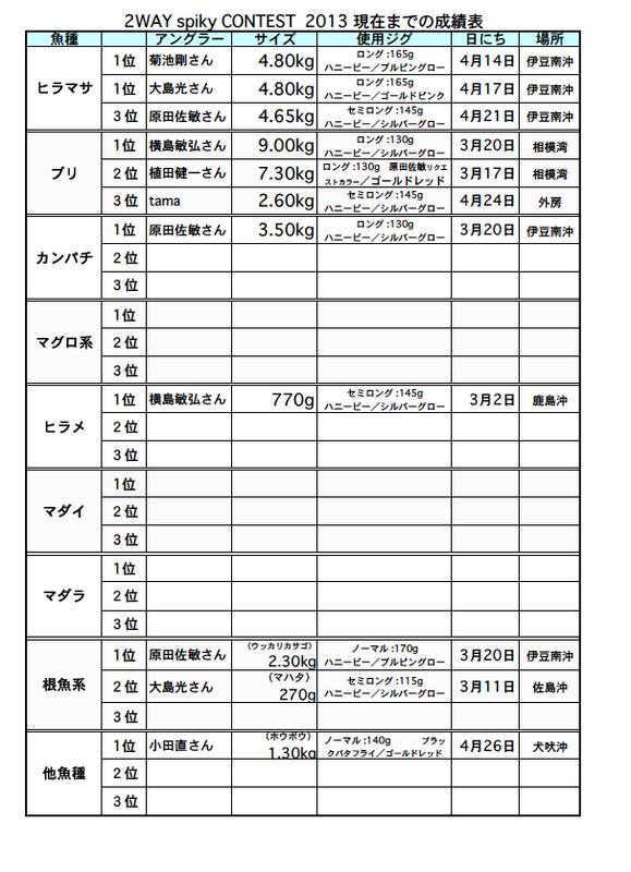 スクリーンショット(2013-04-30 15.35.21).png