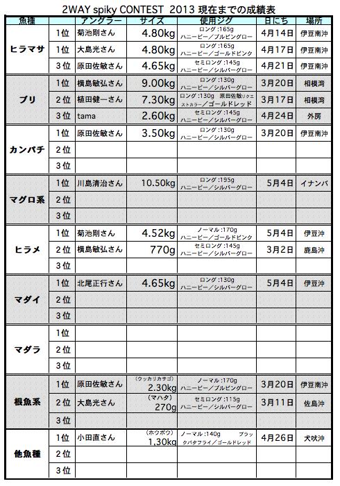スクリーンショット(2013-05-05 12.44.19).png