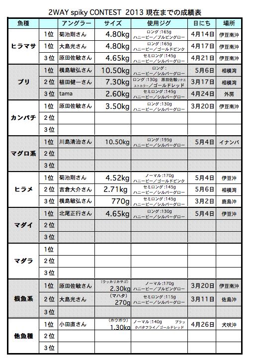 スクリーンショット(2013-05-07 12.51.49).png