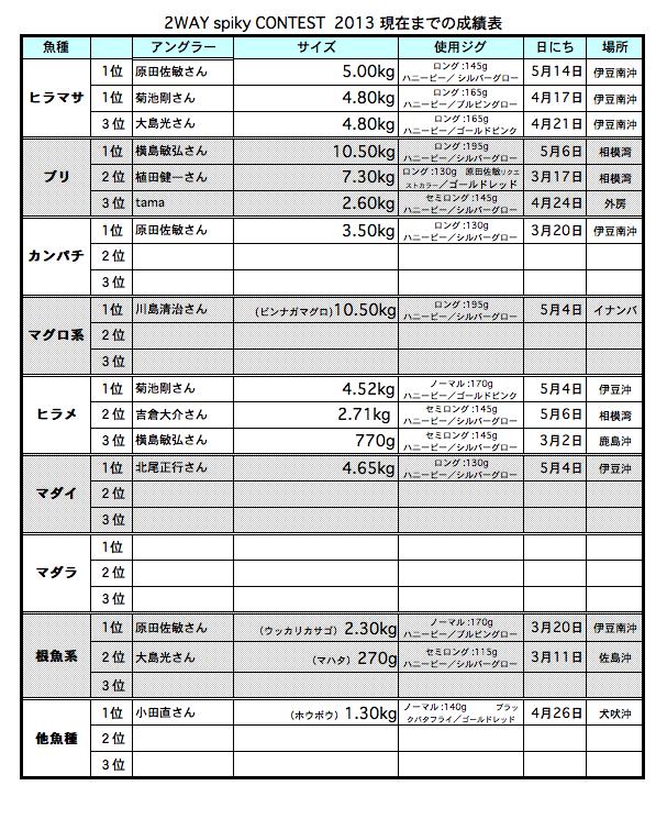 スクリーンショット(2013-05-31 11.10.48).png