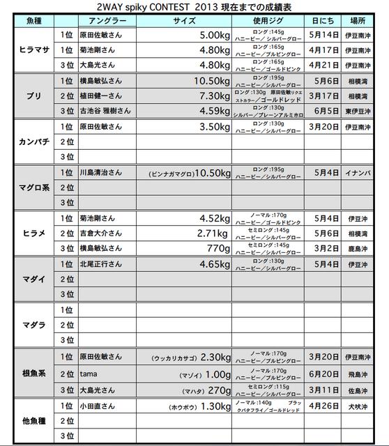 スクリーンショット(2013-07-02 15.04.04).png