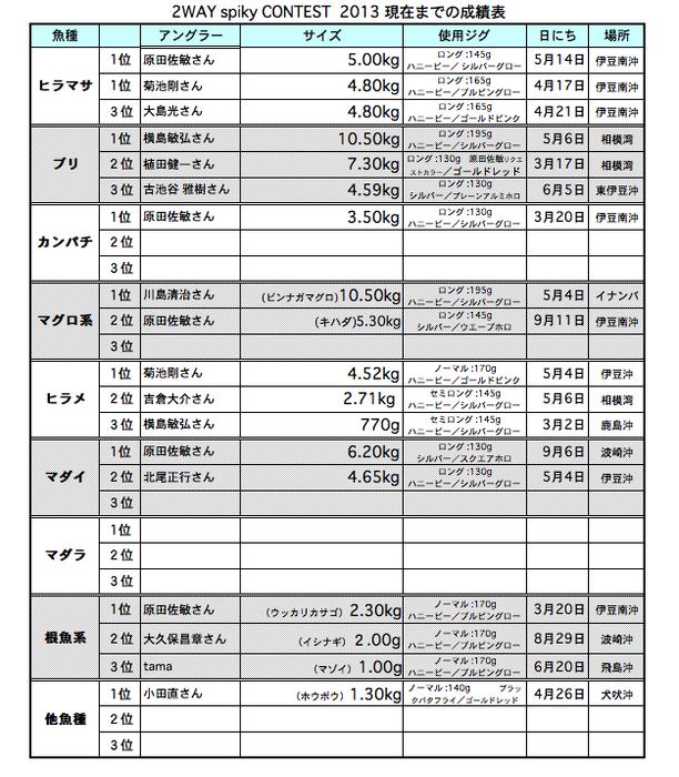 スクリーンショット(2013-09-14 11.17.51).png