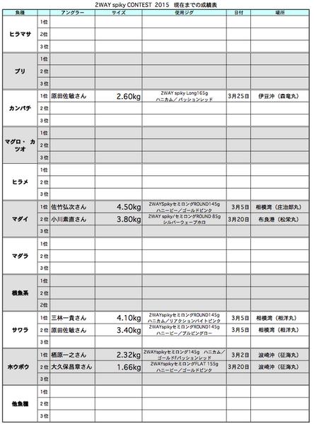 スクリーンショット(2015-03-26 13.20.49).png