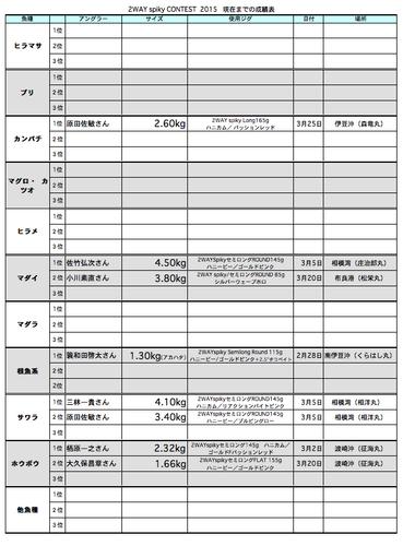 スクリーンショット(2015-04-01 20.27.35).png